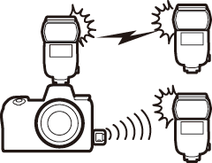 AWL óptica/radio