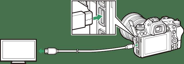 Conectar a Dispositivos HDMI