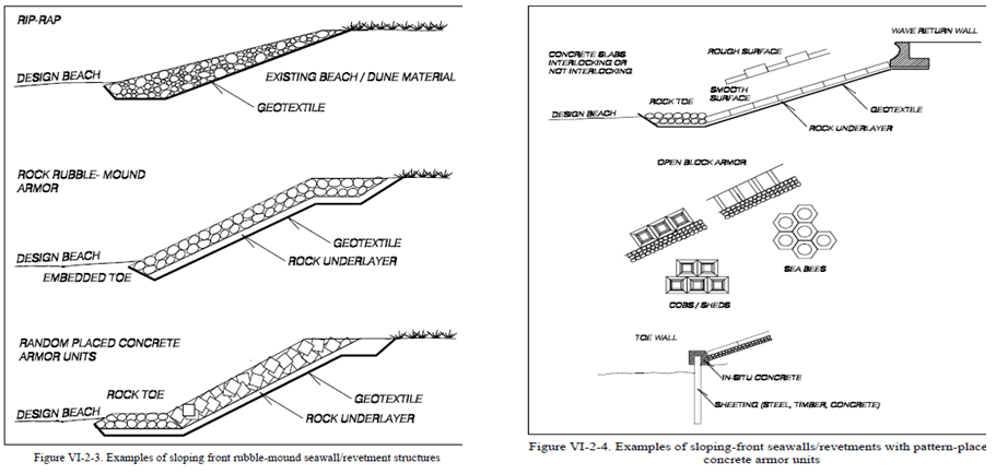 Hydraulic Design Manual: Additional Considerations