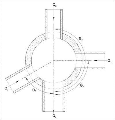 Hydraulic Design Manual: Conduit Systems Energy Losses