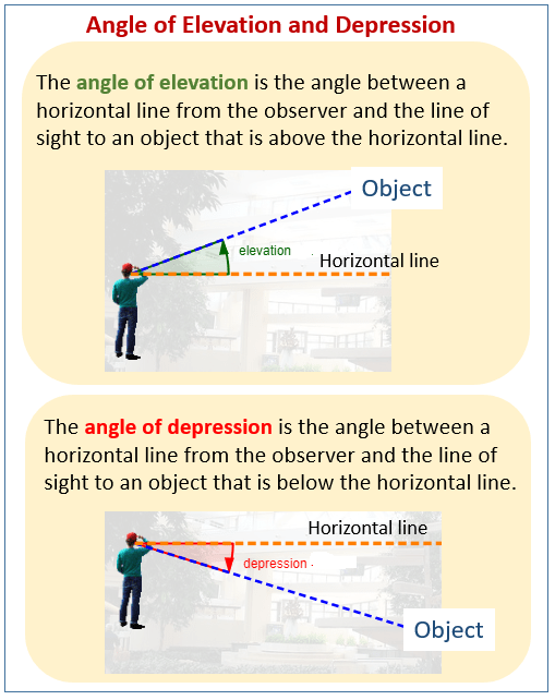 Angle Of Elevation And Depression Worksheet Answers With Work : angle, elevation, depression, worksheet, answers, Angles, Elevation, Depression:, Examples, (solutions,, Videos,, Worksheets,, Activities)