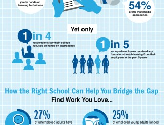 Adult College Education Why an Online Degree Program May be Right for You