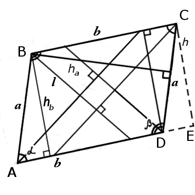 Parallelogram. Formulas and Properties of a Parallelogram