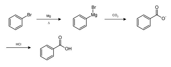Solubility of Benzoic Acid Versus Phenol in Aqueous