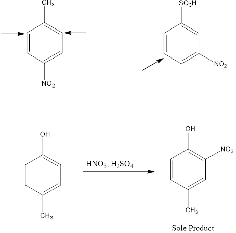 Electrophile Attack Orientation in Disubstituted Benzenes