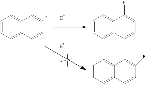 Why Naphthalene undergoes electrophilic aromatic