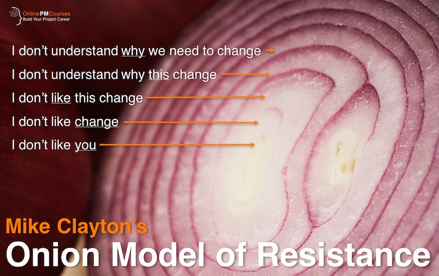 Mike Clayton's Onion Model of Resistance
