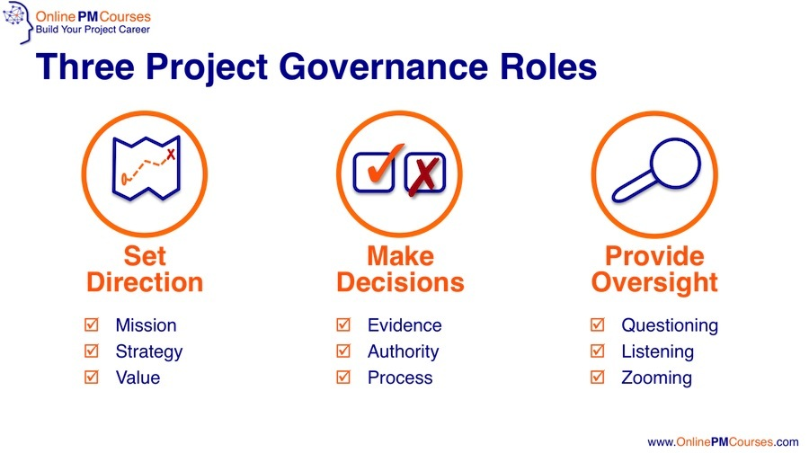 Three Project Governance Roles