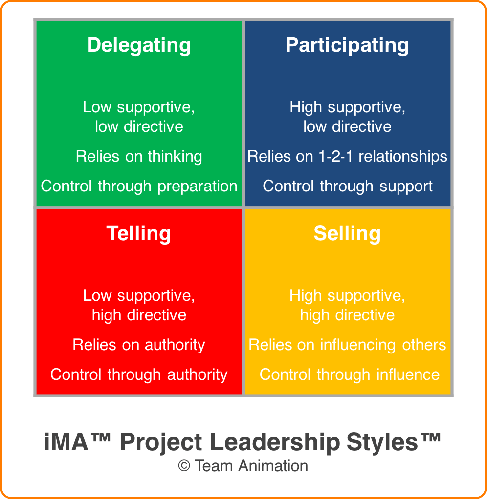 iMA Project Leadership Styles for Interpersonal Skills