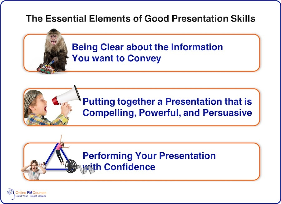 The Essential Elements of Good Presentation Skills