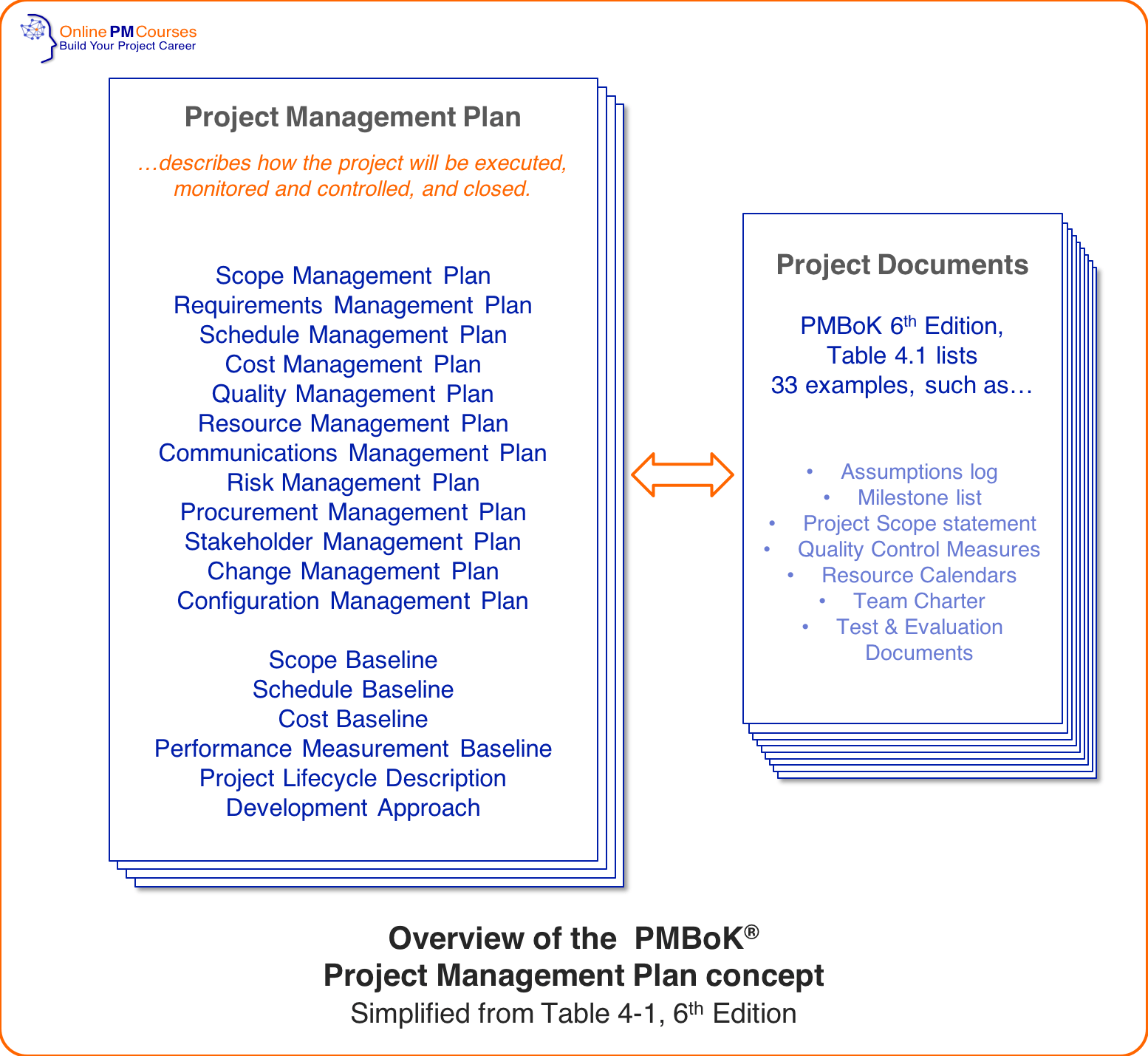 Scope Management Plan Everything You Need To Know