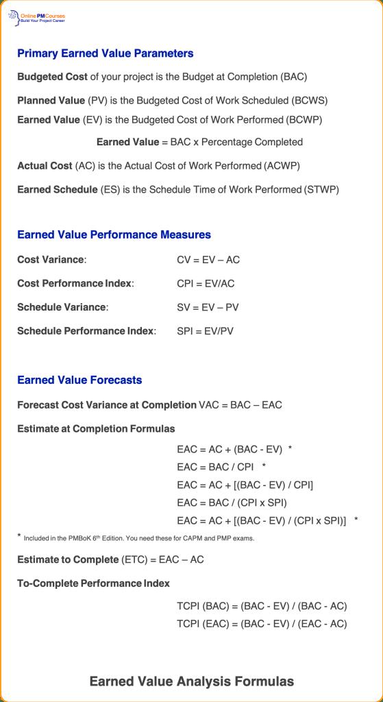 Earned Value Analysis Formulas