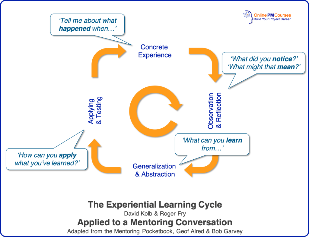 Experiential Learning Cycle and Mentoring Conversations