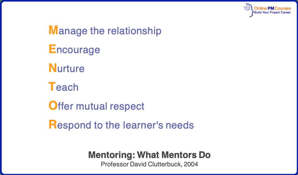 Mentoring - What Mentors Do - David Clutterbuck
