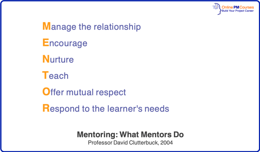 Mentoring - What Mentors Do - David Clutterbuck