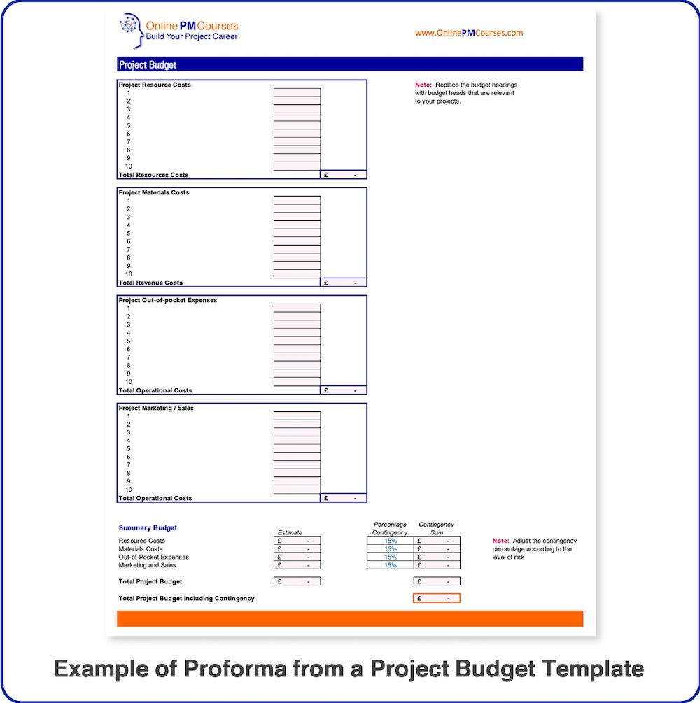 Proforma Project Budget Template