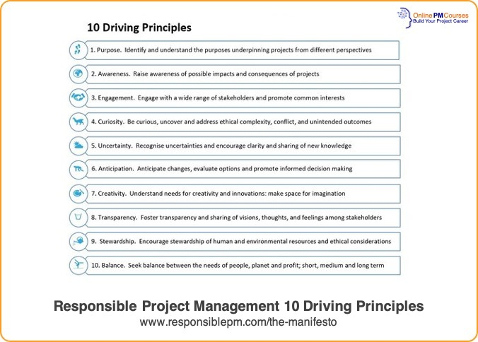 Responsible Project Management 10 Driving Principles