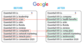 google auto complete management