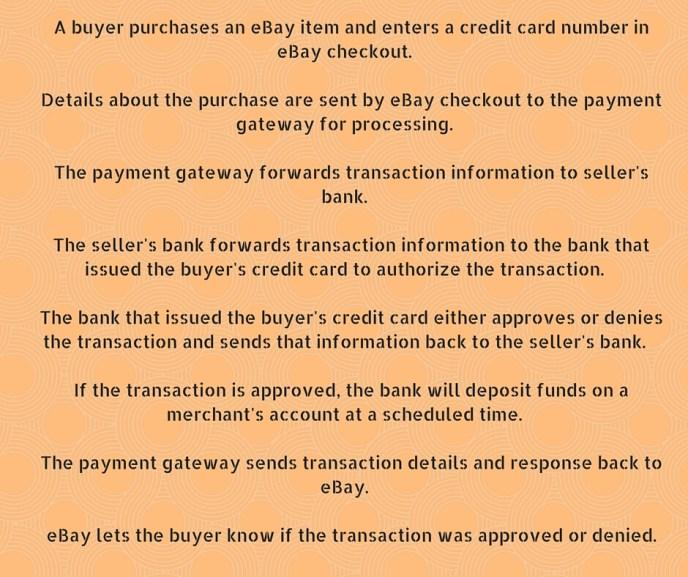 eBay P Gateway 2