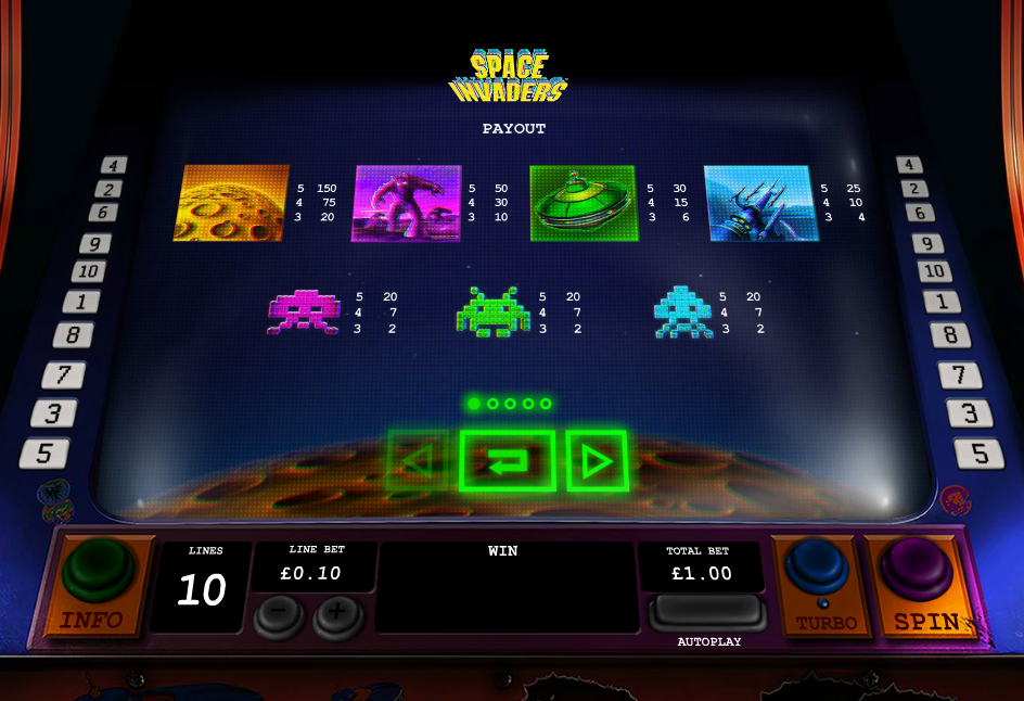 Space Invaders Slots Review