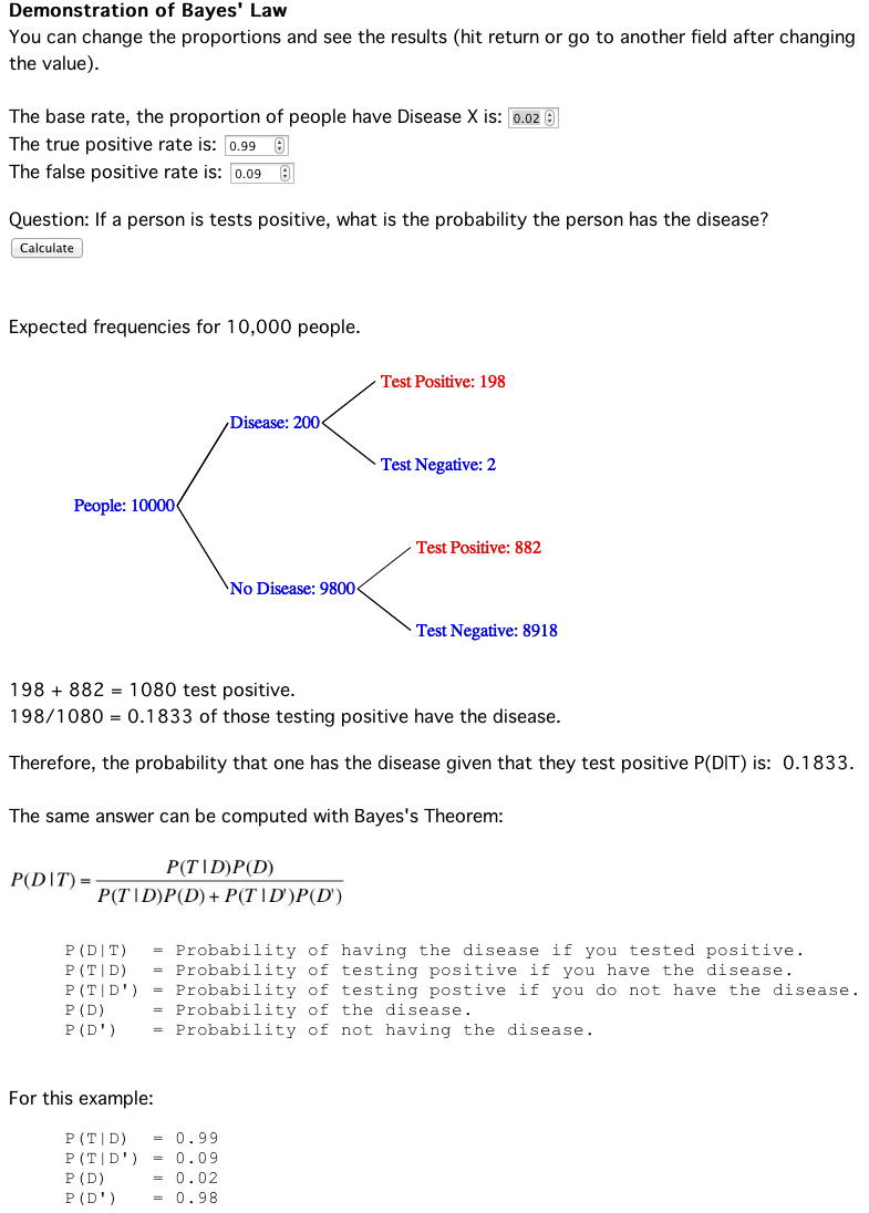 probability tree diagram example problems sony xplod 50wx4 wiring bayes theorem simulation
