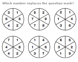Number puzzles mcq For Interviews, Competitive Exams
