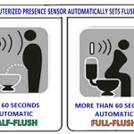 FlushMinder-Automatic-Dual-Flush-System-DIY-Complete-Kit-attaches-to-the-flush-handle-on-standard-toilets-The-ONE-and-ONLY-autoflush-kit-that-converts-single-flush-toilets-into-fully-automatic-dual-fl-0-0