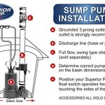 Superior-Pump-92372-Thermoplastic-Sump-Pump-with-Vertical-Float-Switch-0-1