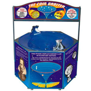 The Coin Orbiter Charity Wishing Well Coin Vortex Funnel