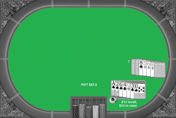 No hole cards can beat you for low, so bet and raise to build your half of the pot