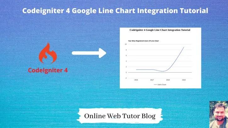 Codeigniter-4-Google-Line-Chart-Integration-Tutorial