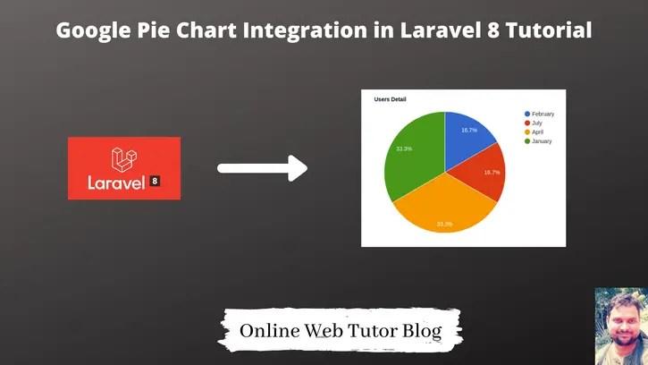 Google-Pie-Chart-Integration-in-Laravel-8-Tutorial