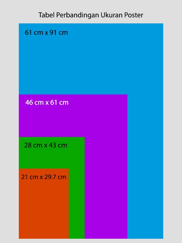 Ukuran Gambar A3 : ukuran, gambar, Ukuran, Poster, Print, Percetakan, Layanan, Cetak, Online, Indonesia