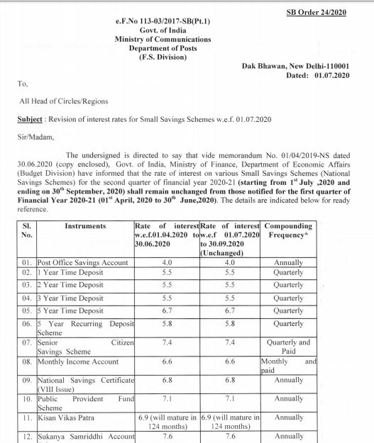 GoI order of small savings schemes Interest rates like post office fixed deposits, SSY, MIS, PPF, KVP, scss etc. for period 01.07.20 to 30.09.20.