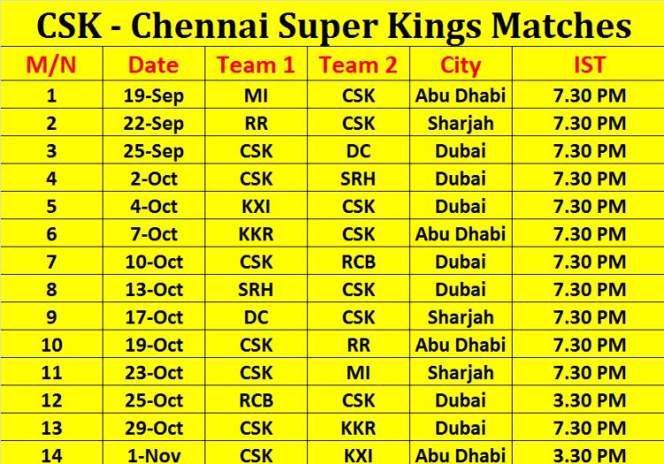 Chennai Super Kings Matches