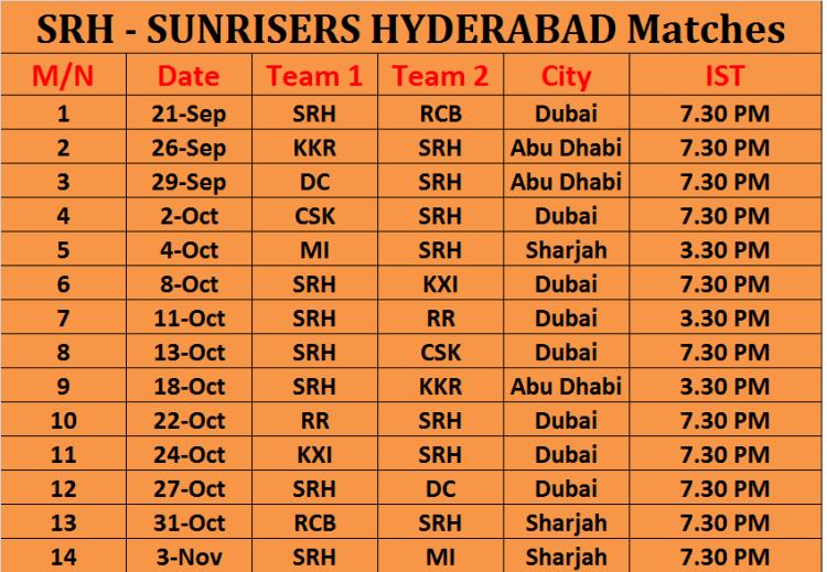 SUNRISERS HYDERABAD Matches