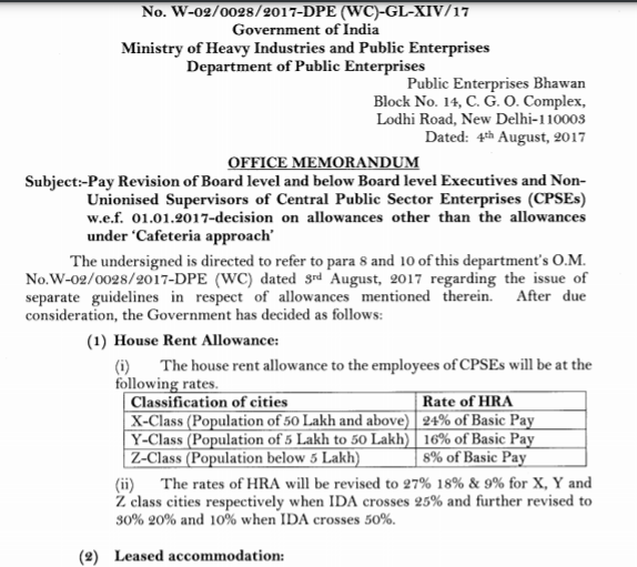 HRA order for 3rd PRC employees of CPSEs