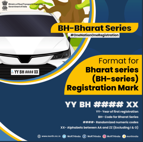 Format of BH series number and colour of BH series number plate