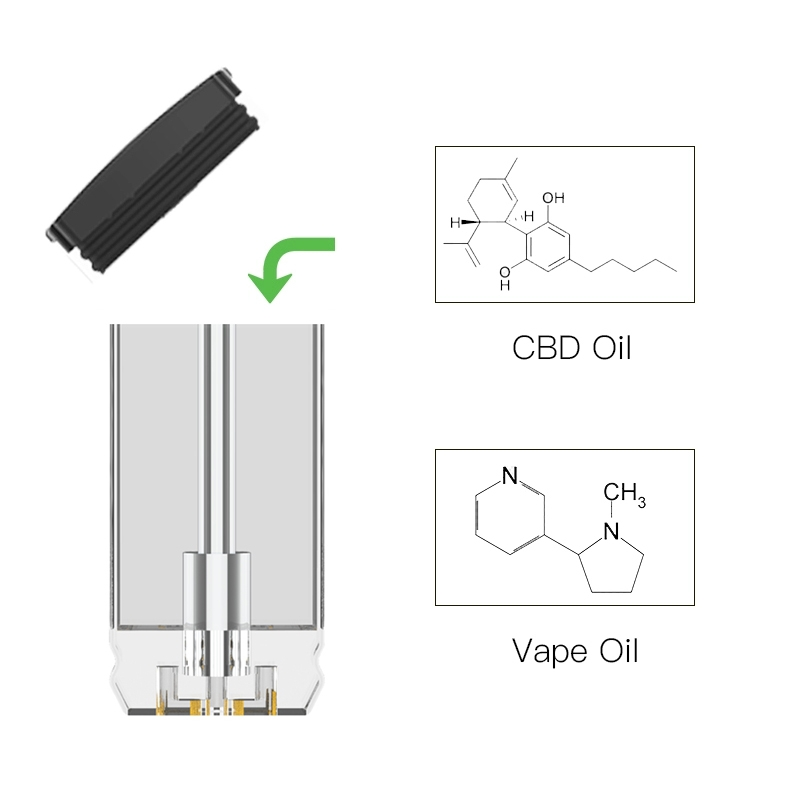 New Universal Empty Fillable Juul Pods Compatible with JUUL