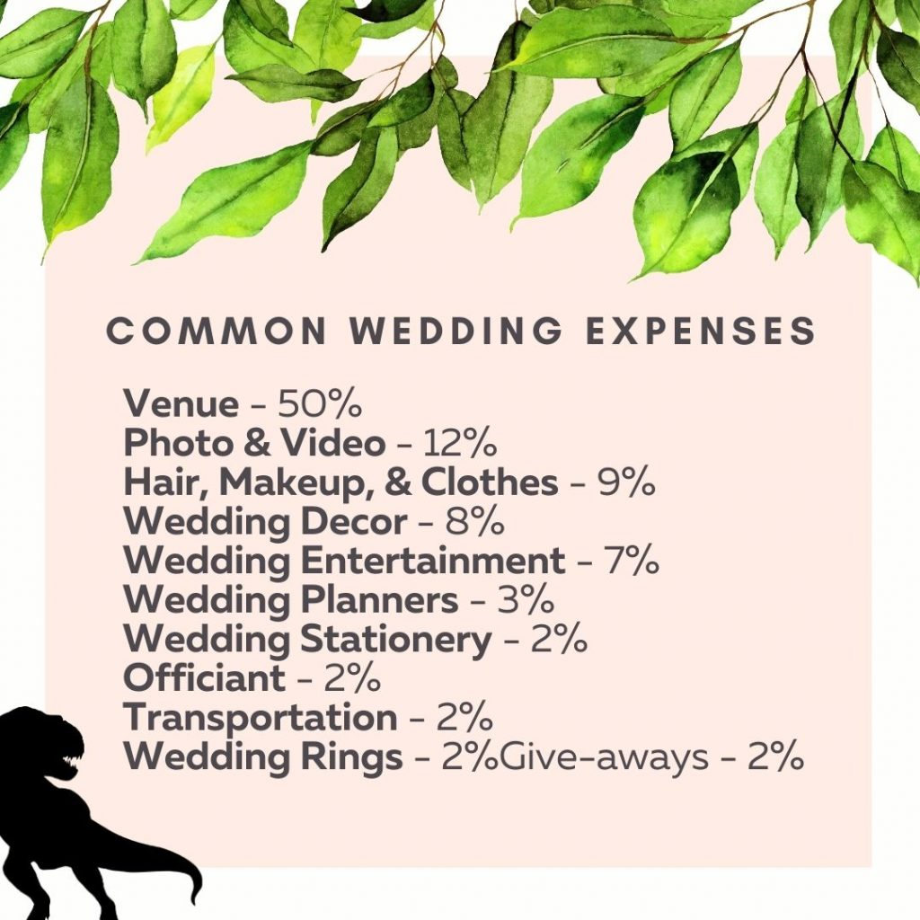 12-Useful-Wedding-Tips-On-How-To-Plan-A-Dinosaur-Wedding-Set-Realistic-Expense-Allocations
