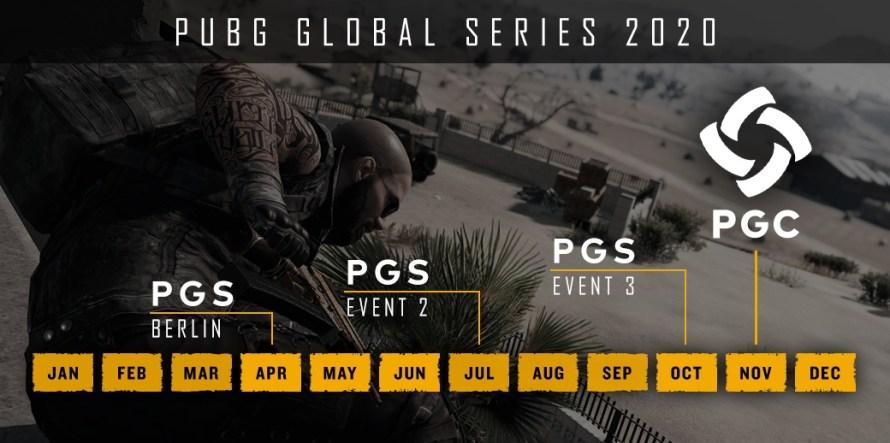 PGS-2020