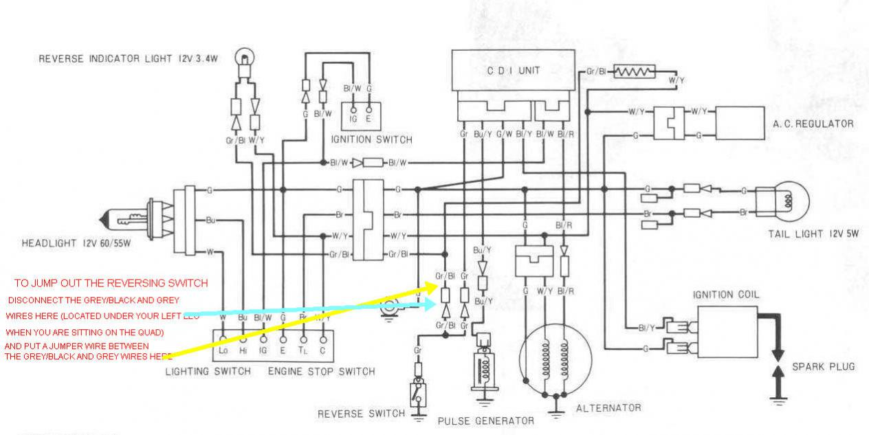 Wiring Diagram For 2001 400ex - wiring diagram on the net on