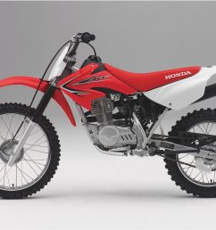 back download honda crf 150 f picture 15 size 1684x1123 next [ 1684 x 1123 Pixel ]