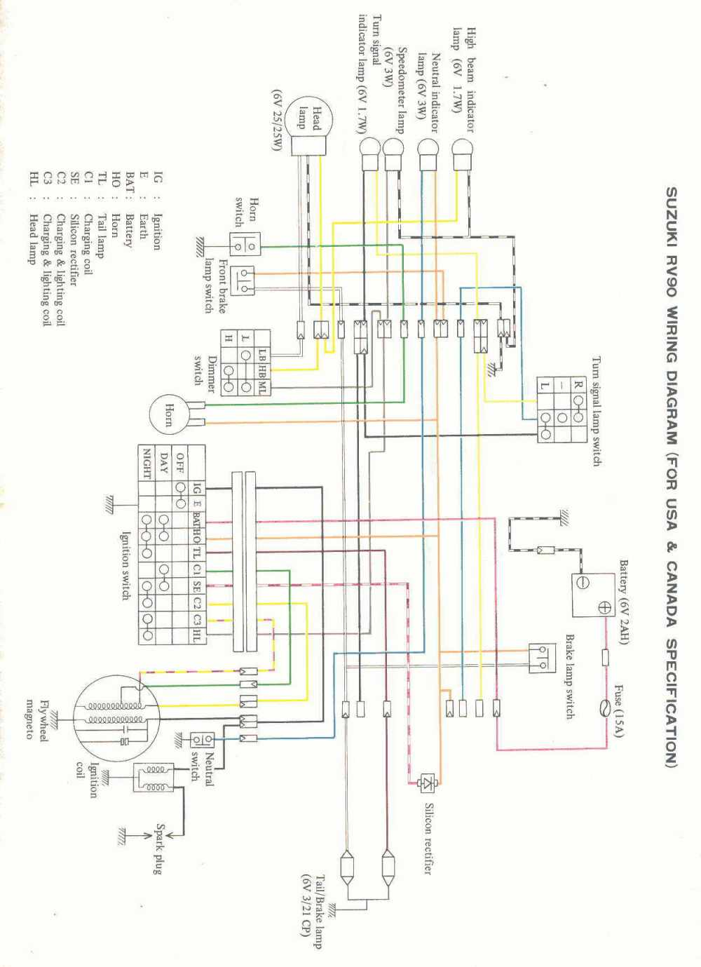 medium resolution of suzuki rv90 wiring diagram