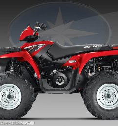 wiring 1996 polaris sportsman 500 h o pics specs and information on 2003  [ 1024 x 768 Pixel ]