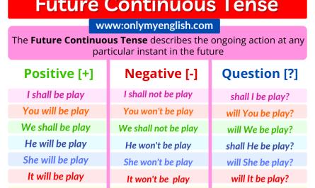 Future-Continuous-Tense-