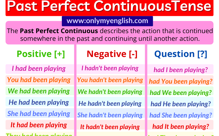 Past Perfect Continuous Tense: Definition, Examples, Formula, Structure & Rules