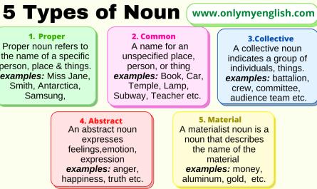 types of noun