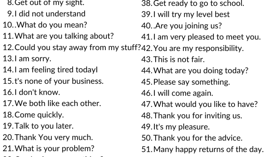 Daily use English Sentences Conversations