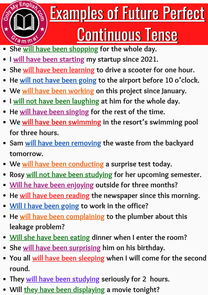 examples of future perfect continuous tense